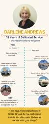 Darlene Andrews infographic.